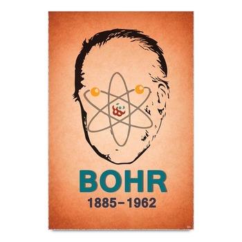 Niels Bohr Atom Poster