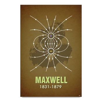 James Clerk Maxwell Poster